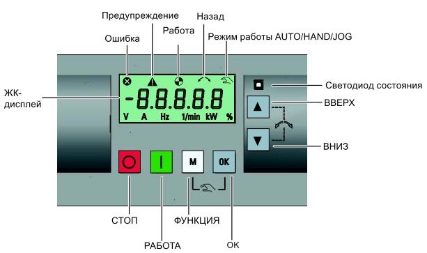 Панель оператора Siemens Sinamics V20
