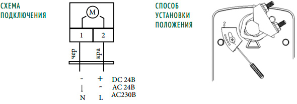 Схема подключения и установки положения привода Mycond